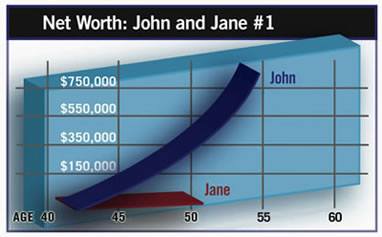 net worth graph 1