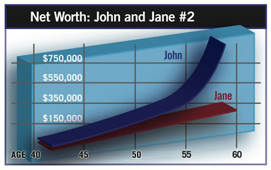 net worth graph 2